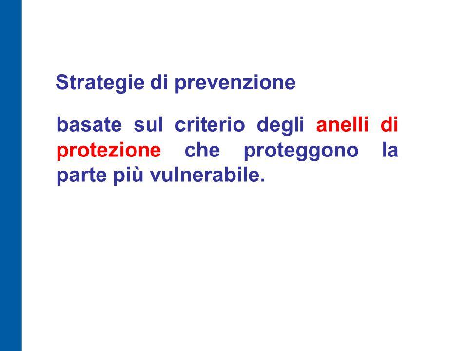 Strategie di prevenzione basate sul criterio degli anelli di protezione che proteggono la parte più vulnerabile.