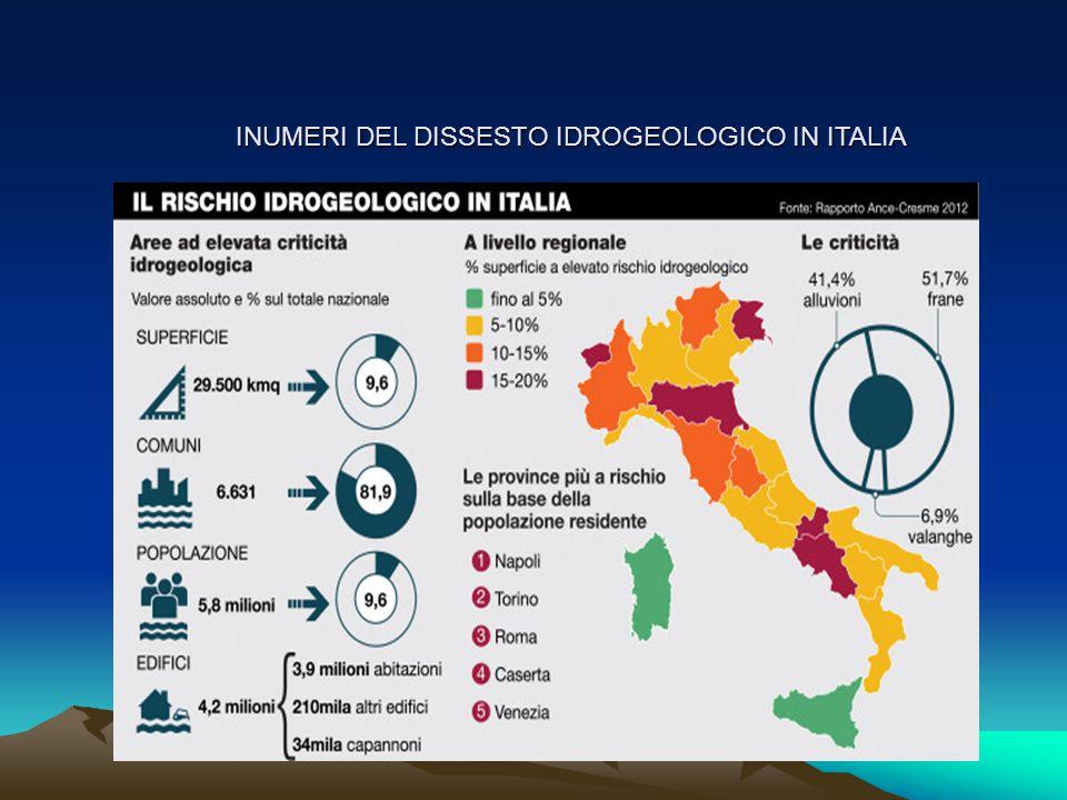 Vari tipi di disastri ambientali FRANE ALLUVIONI VALANGHE