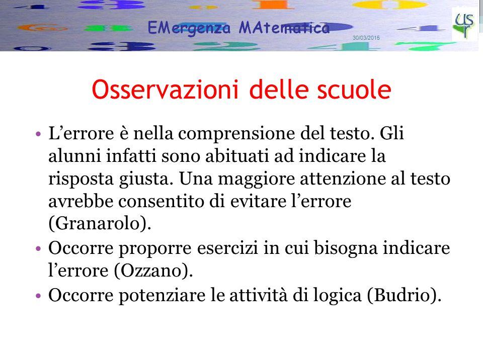 Osservazioni delle scuole L'errore è nella comprensione del testo.