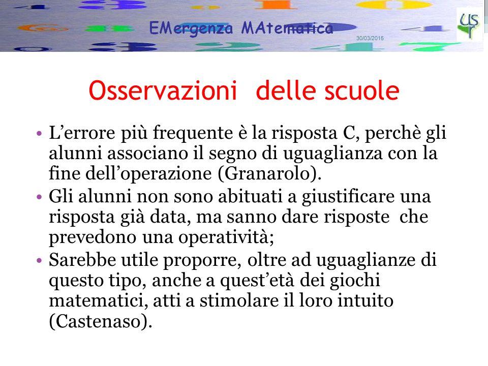 Osservazioni delle scuole L'errore più frequente è la risposta C, perchè gli alunni associano il segno di uguaglianza con la fine dell'operazione (Granarolo).