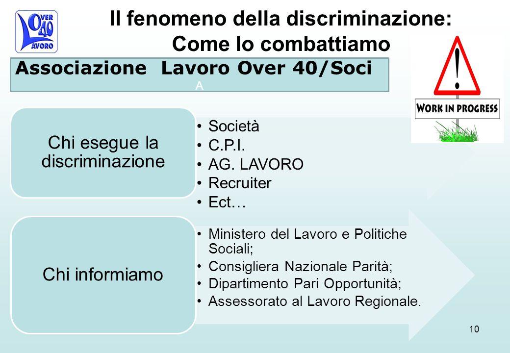 Il fenomeno della discriminazione: Come lo combattiamo Società C.P.I.