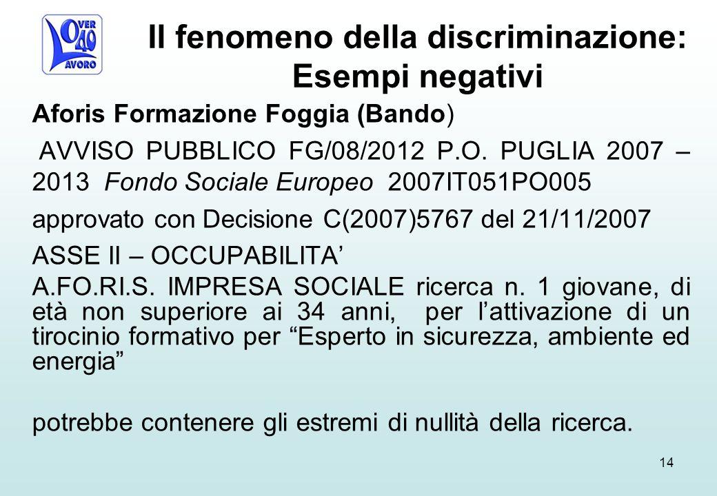 Il fenomeno della discriminazione: Esempi negativi Aforis Formazione Foggia (Bando) AVVISO PUBBLICO FG/08/2012 P.O.