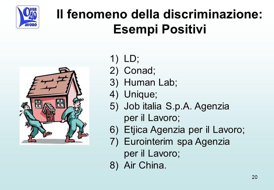 Il fenomeno della discriminazione: Esempi Positivi 1)LD; 2)Conad; 3)Human Lab; 4)Unique; 5)Job italia S.p.A.