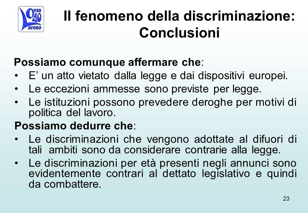 Il fenomeno della discriminazione: Conclusioni Possiamo comunque affermare che: E' un atto vietato dalla legge e dai dispositivi europei.