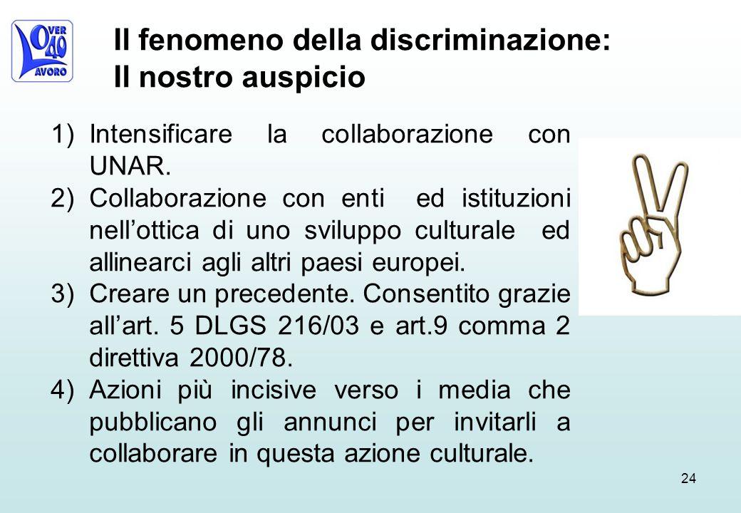 Il fenomeno della discriminazione: Il nostro auspicio 1)Intensificare la collaborazione con UNAR.