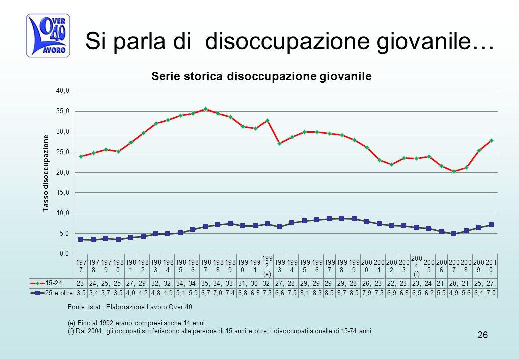 Si parla di disoccupazione giovanile… 26 Fonte: Istat: Elaborazione Lavoro Over 40 (e) Fino al 1992 erano compresi anche 14 enni (f) Dal 2004, gli occupati si riferiscono alle persone di 15 anni e oltre; i disoccupati a quelle di 15-74 anni.
