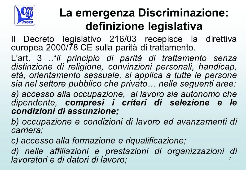 La emergenza Discriminazione: definizione legislativa Il Decreto legislativo 216/03 recepisce la direttiva europea 2000/78 CE sulla parità di trattamento.