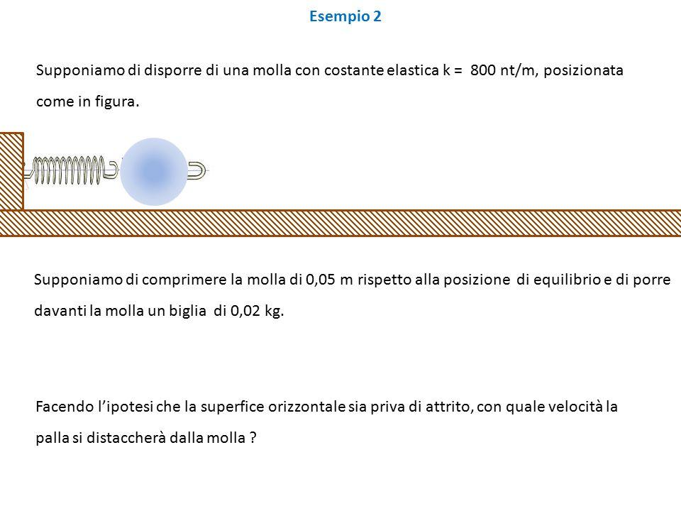 Esempio 2 Supponiamo di disporre di una molla con costante elastica k = 800 nt/m, posizionata come in figura.