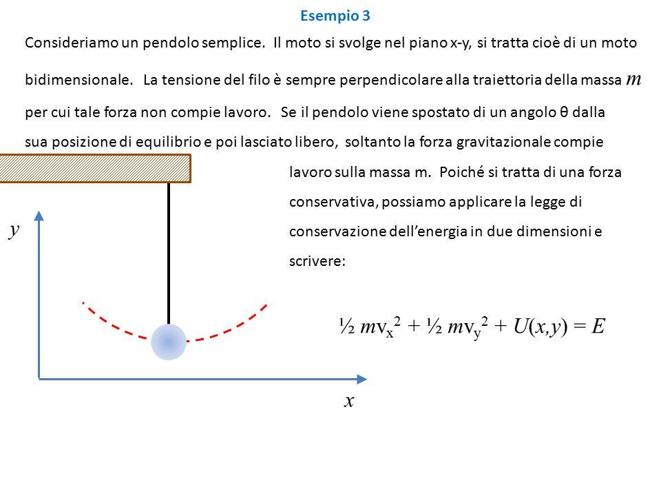 Esempio 3 Consideriamo un pendolo semplice.