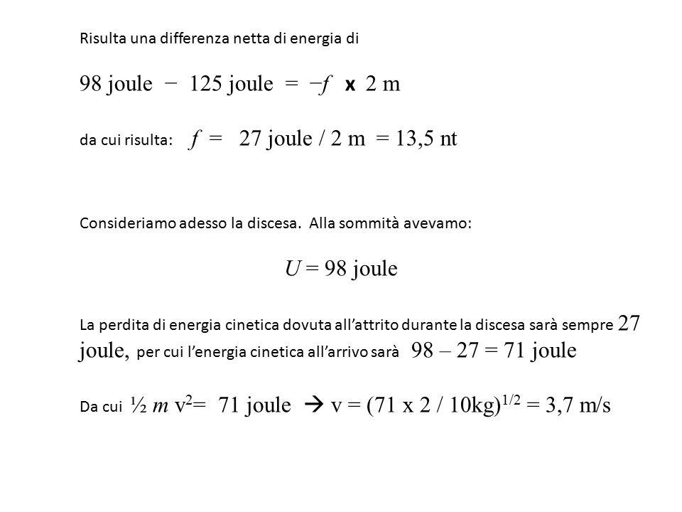 Risulta una differenza netta di energia di 98 joule − 125 joule = −f x 2 m da cui risulta: f = 27 joule / 2 m = 13,5 nt Consideriamo adesso la discesa.