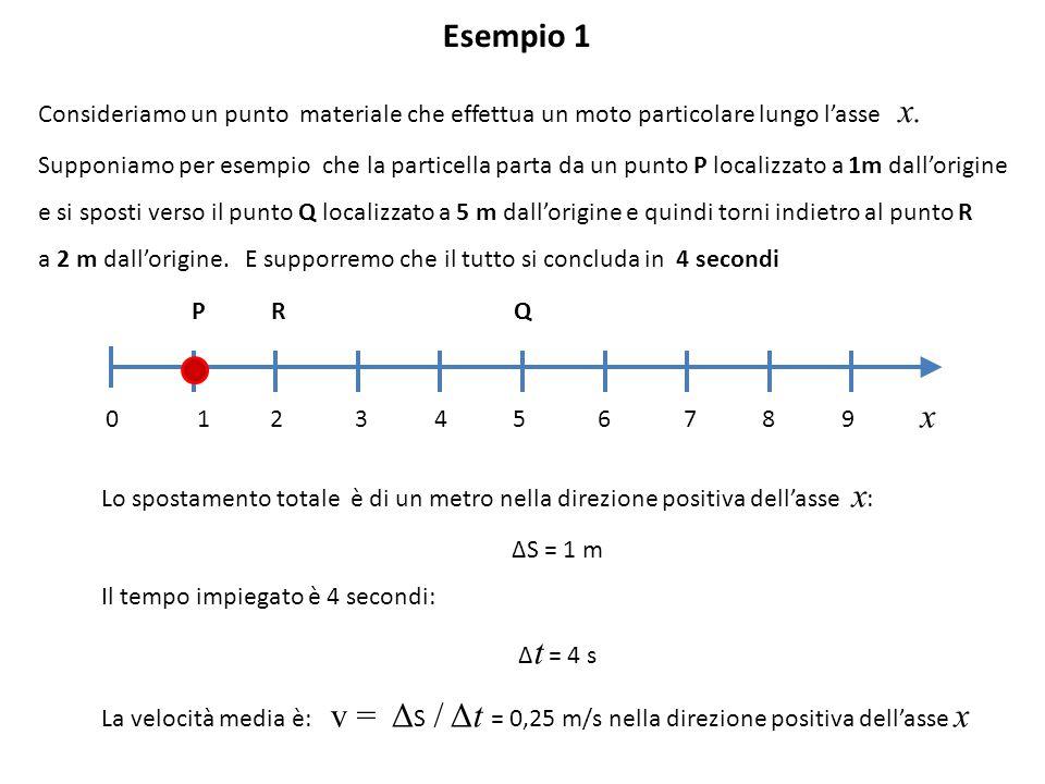 0 1 2 3 4 5 6 7 8 9 x Esempio 1 Consideriamo un punto materiale che effettua un moto particolare lungo l'asse x. Supponiamo per esempio che la partice