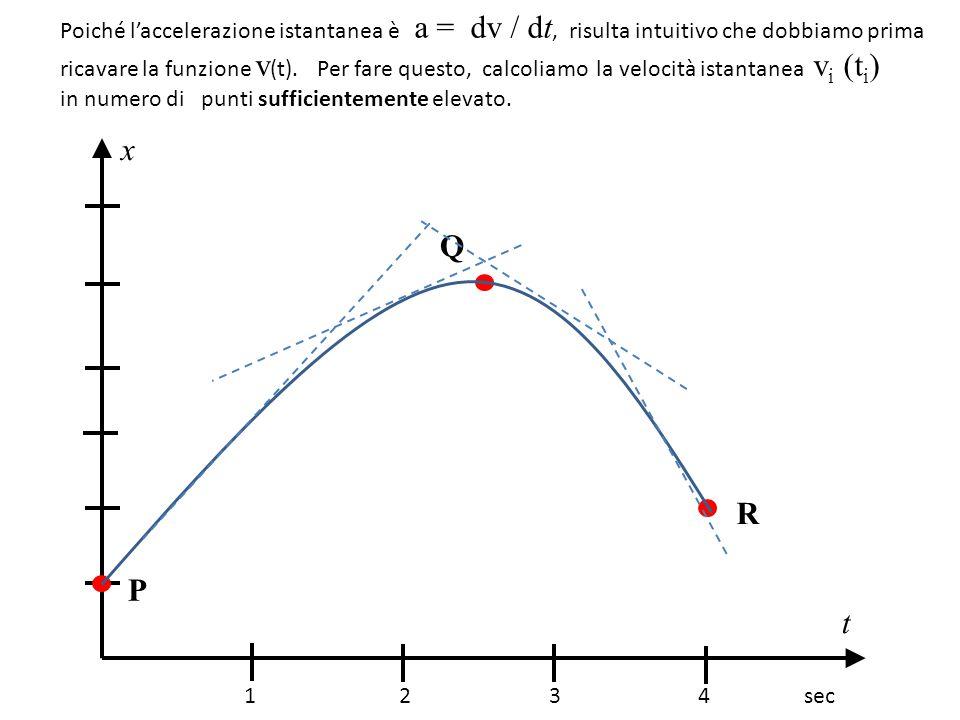 Poiché l'accelerazione istantanea è a = dv / dt, risulta intuitivo che dobbiamo prima ricavare la funzione v (t). Per fare questo, calcoliamo la veloc