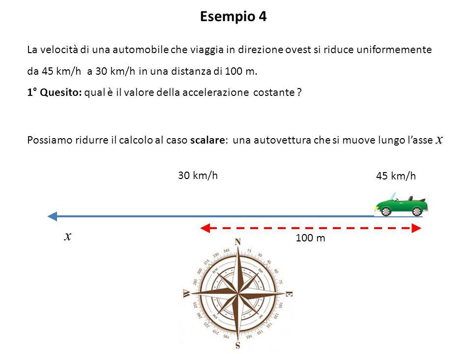 Esempio 4 La velocità di una automobile che viaggia in direzione ovest si riduce uniformemente da 45 km/h a 30 km/h in una distanza di 100 m. 1° Quesi