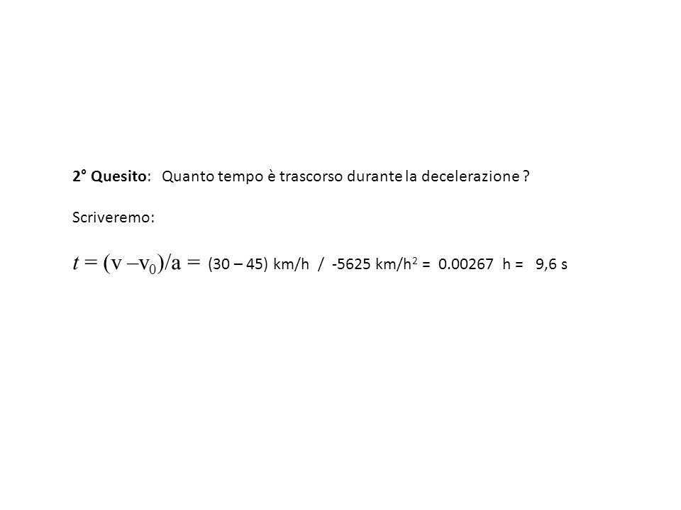 2° Quesito: Quanto tempo è trascorso durante la decelerazione ? Scriveremo: t = (v –v 0 )/a = (30 – 45) km/h / -5625 km/h 2 = 0.00267 h = 9,6 s