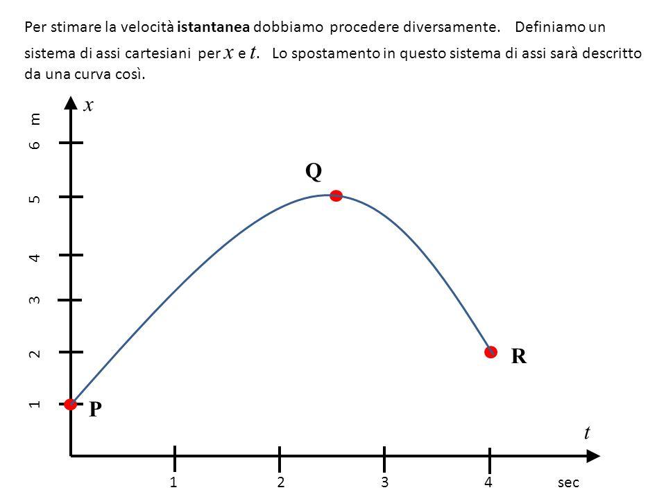 Per stimare la velocità istantanea dobbiamo procedere diversamente. Definiamo un sistema di assi cartesiani per x e t. Lo spostamento in questo sistem
