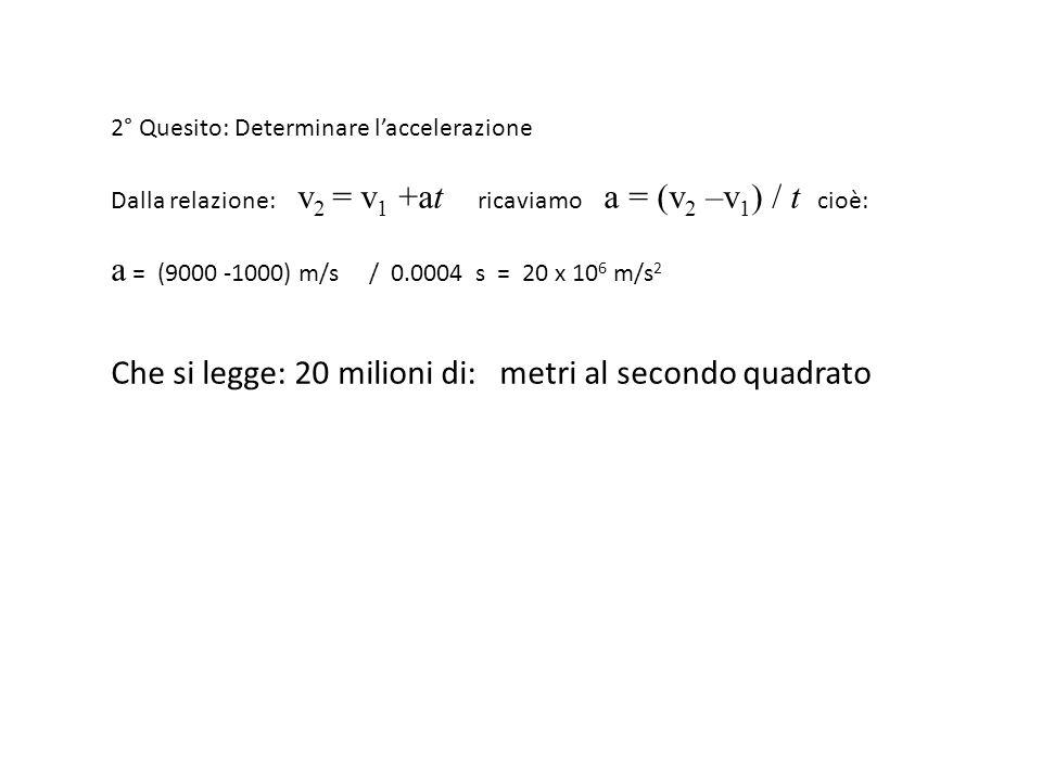 2° Quesito: Determinare l'accelerazione Dalla relazione: v 2 = v 1 +at ricaviamo a = (v 2 –v 1 ) / t cioè: a = (9000 -1000) m/s / 0.0004 s = 20 x 10 6