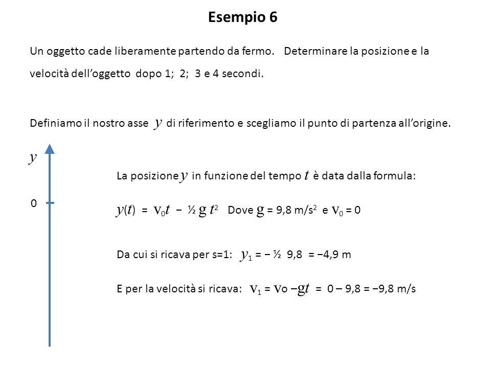 Esempio 6 Un oggetto cade liberamente partendo da fermo. Determinare la posizione e la velocità dell'oggetto dopo 1; 2; 3 e 4 secondi. Definiamo il no