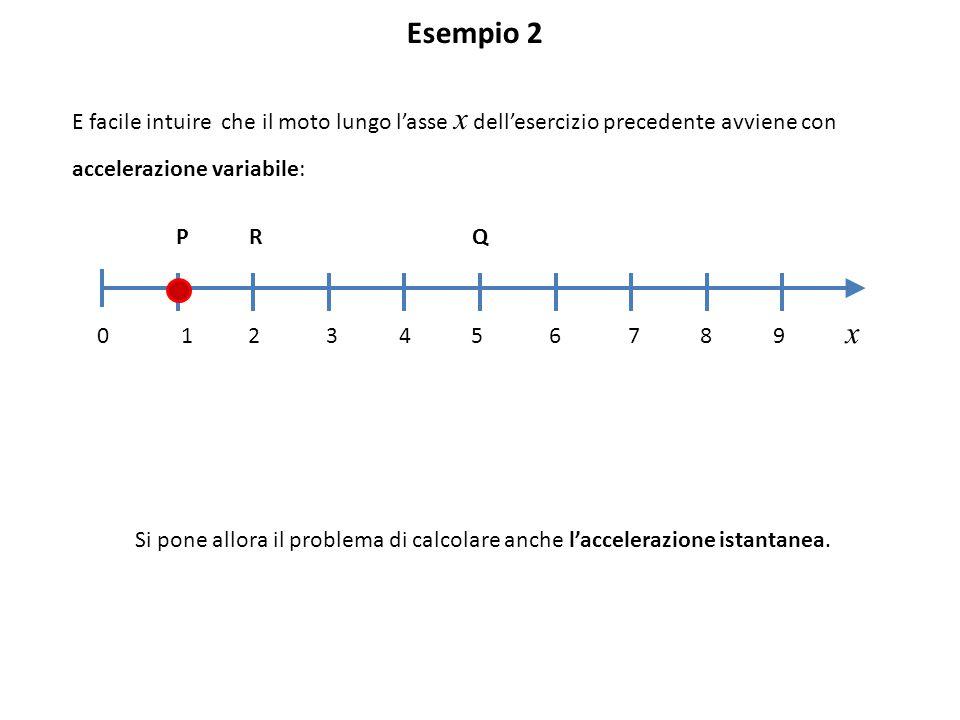 Esempio 2 0 1 2 3 4 5 6 7 8 9 x P R Q E facile intuire che il moto lungo l'asse x dell'esercizio precedente avviene con accelerazione variabile: Si po