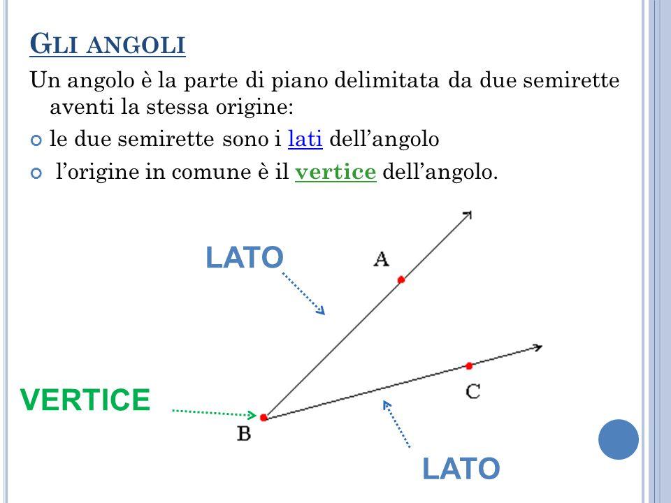 α V A B r s v v Un angolo si può indicare in tre modi: o l'angolo α AVB o l'angolo V