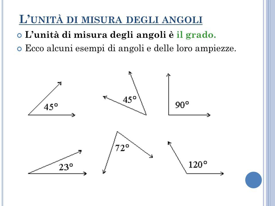 Un grado è la 360-esima parte di un angolo giro.