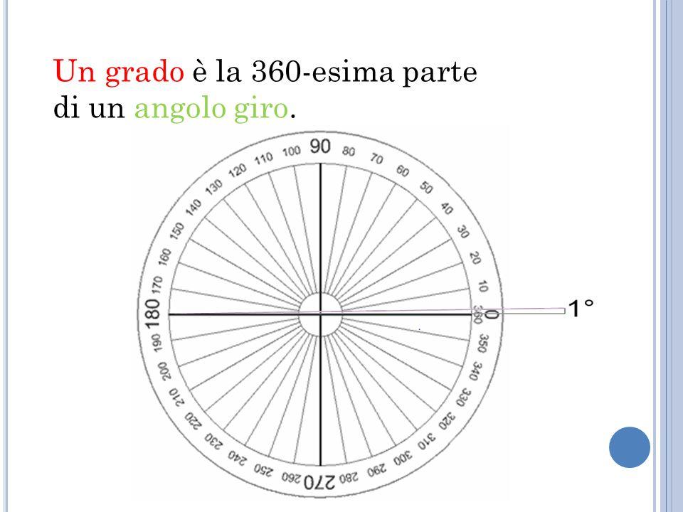 GONIOMETRO Per misurare un angolo si utilizza un goniometro.