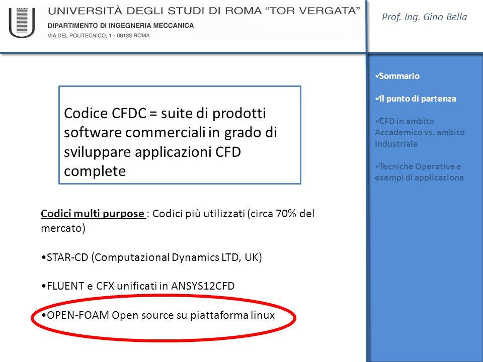 Prof. Ing. Gino Bella Sommario Il punto di partenza CFD in ambito Accademico vs. ambito Industriale Tecniche Operative e esempi di applicazione Codici