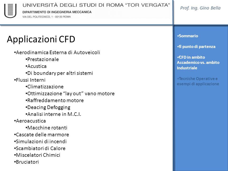 Prof. Ing. Gino Bella Sommario Il punto di partenza CFD in ambito Accademico vs. ambito Industriale Tecniche Operative e esempi di applicazione Applic