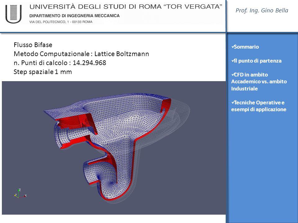 Prof. Ing. Gino Bella Sommario Il punto di partenza CFD in ambito Accademico vs. ambito Industriale Tecniche Operative e esempi di applicazione Flusso