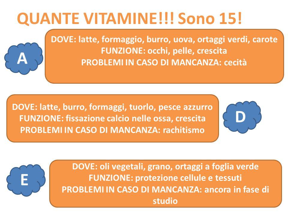 QUANTE VITAMINE!!! Sono 15! A D E DOVE: latte, formaggio, burro, uova, ortaggi verdi, carote FUNZIONE: occhi, pelle, crescita PROBLEMI IN CASO DI MANC