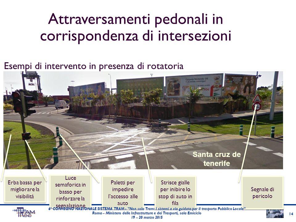 Esempi di intervento in presenza di rotatoria Santa cruz de tenerife Erba bassa per migliorare la visibilità Luce semaforica in basso per rinforzare l