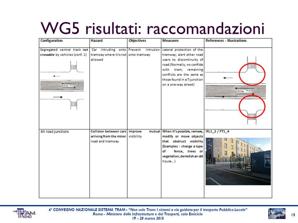 """WG5 risultati: raccomandazioni 6° CONVEGNO NAZIONALE SISTEMA TRAM - """"Non solo Tram: I sistemi a via guidata per il trasporto Pubblico Locale"""" Roma – M"""