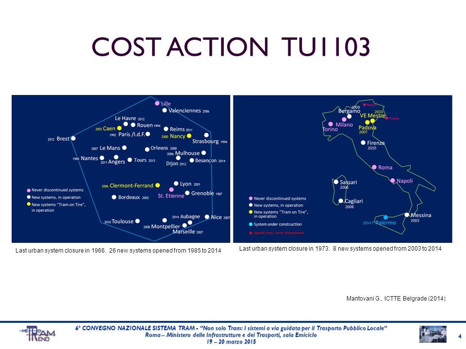 WG5 risultati: raccomandazioni 6° CONVEGNO NAZIONALE SISTEMA TRAM - Non solo Tram: I sistemi a via guidata per il trasporto Pubblico Locale Roma – Ministero delle Infrastrutture e dei Trasporti, sala Emiciclo 19 – 20 marzo 2015 15