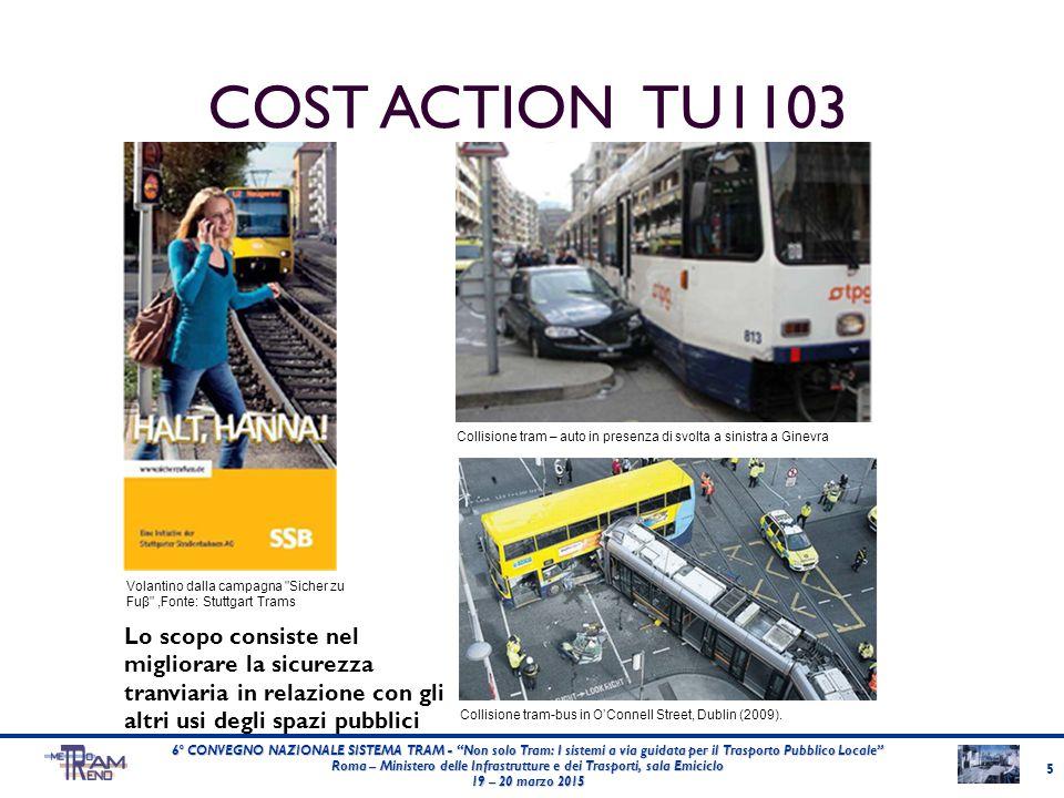 """5 6° CONVEGNO NAZIONALE SISTEMA TRAM - """"Non solo Tram: I sistemi a via guidata per il Trasporto Pubblico Locale"""" Roma – Ministero delle Infrastrutture"""