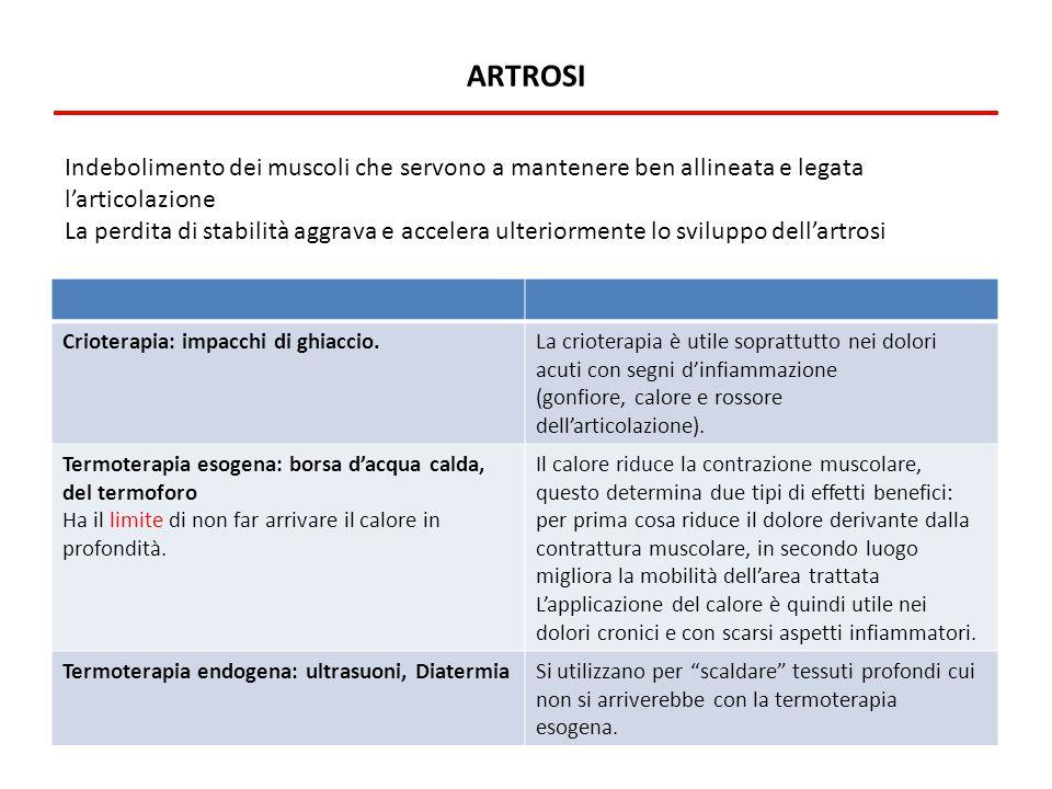 ARTROSI Crioterapia: impacchi di ghiaccio.La crioterapia è utile soprattutto nei dolori acuti con segni d'infiammazione (gonfiore, calore e rossore de
