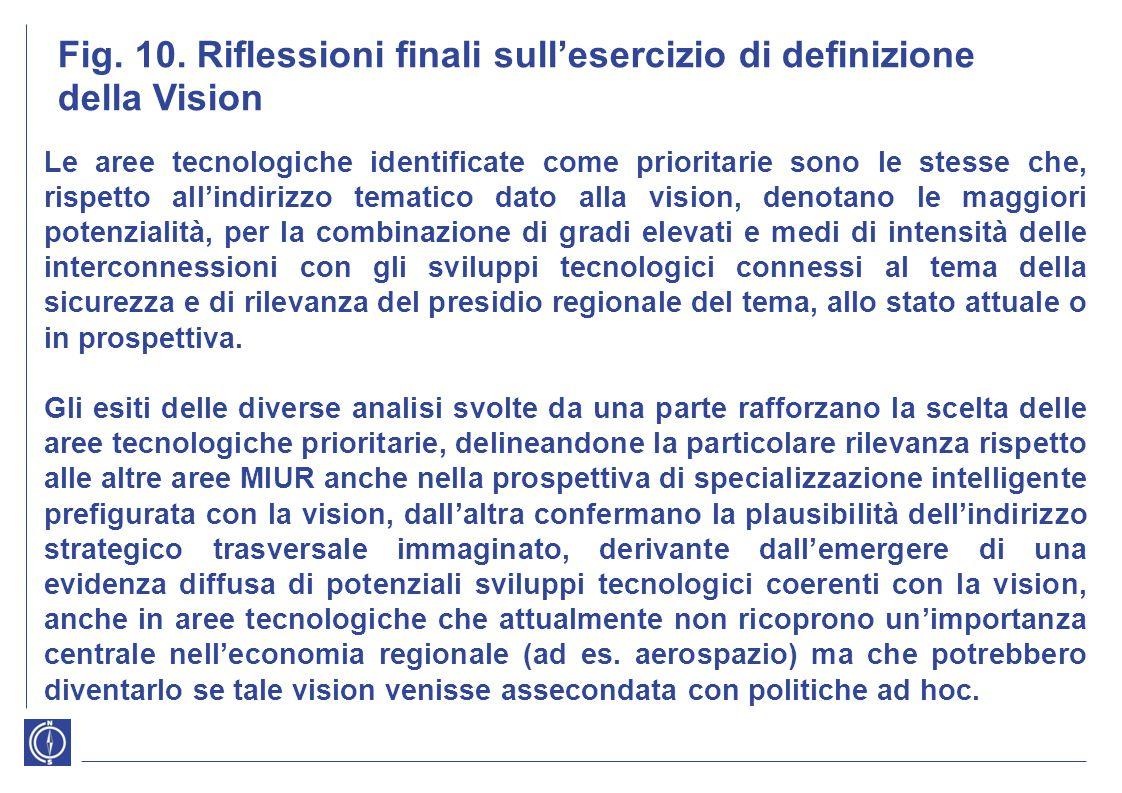 Fig. 10. Riflessioni finali sull'esercizio di definizione della Vision Le aree tecnologiche identificate come prioritarie sono le stesse che, rispetto