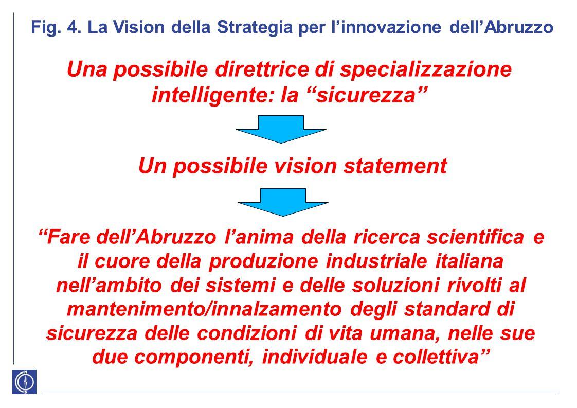 """Fig. 4. La Vision della Strategia per l'innovazione dell'Abruzzo """"Fare dell'Abruzzo l'anima della ricerca scientifica e il cuore della produzione indu"""