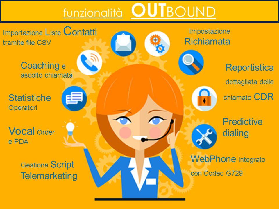 funzionalità OUT BOUND Importazione L iste C ontatti tramite file CSV Reportistica dettagliata delle chiamate CDR Vocal Order e PDA Coaching e ascolto