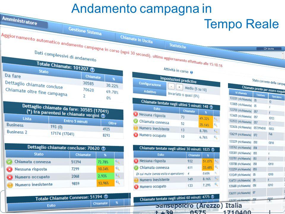 Andamento campagna in Tempo Reale IPKom s.r.l. Via Malpasso, 42 | Sansepolcro (Arezzo) Italia t.+39 0575 1710400 | info@ipkom.com | www.ipkom.com