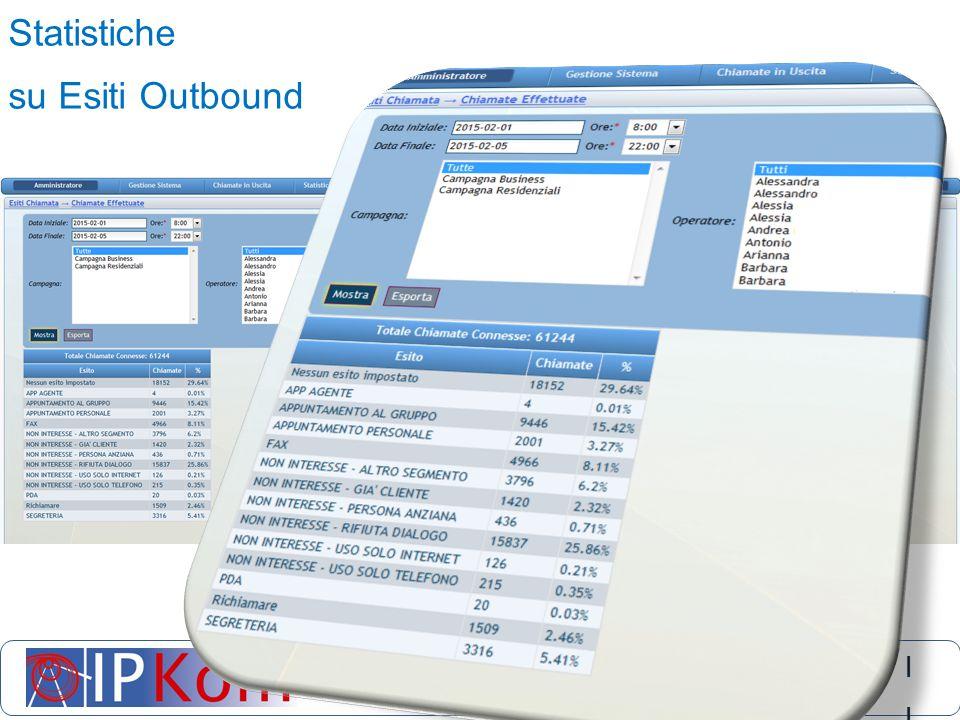 Statistiche su Esiti Outbound IPKom s.r.l.