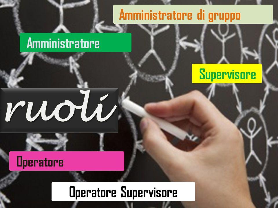 Amministratore di gruppo Operatore Supervisore Supervisore Amministratore Operatore