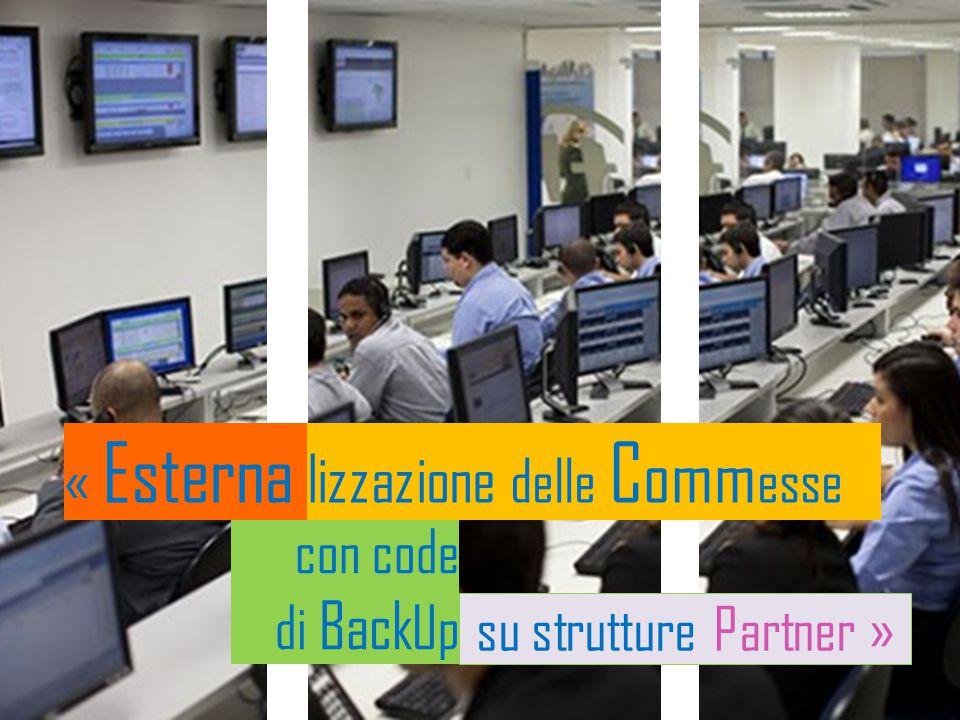 con code di Back Up su strutture Partner » « Esterna lizzazione delle C omm esse