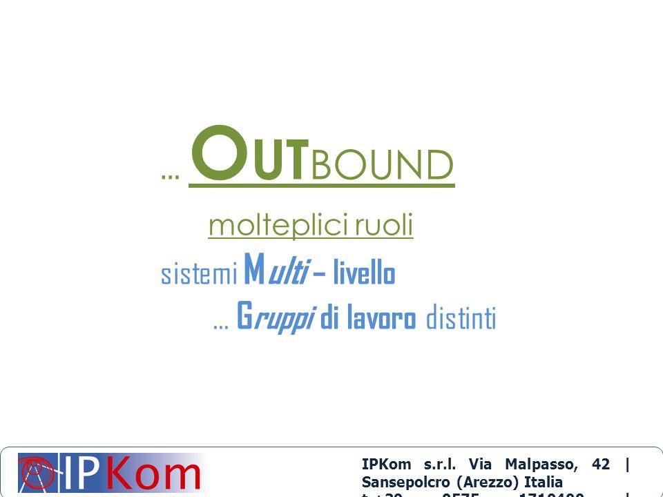 IPKom s.r.l. Via Malpasso, 42 | Sansepolcro (Arezzo) Italia t.+39 0575 1710400 | info@ipkom.com | www.ipkom.com Amministratore di gruppo Team Leader B