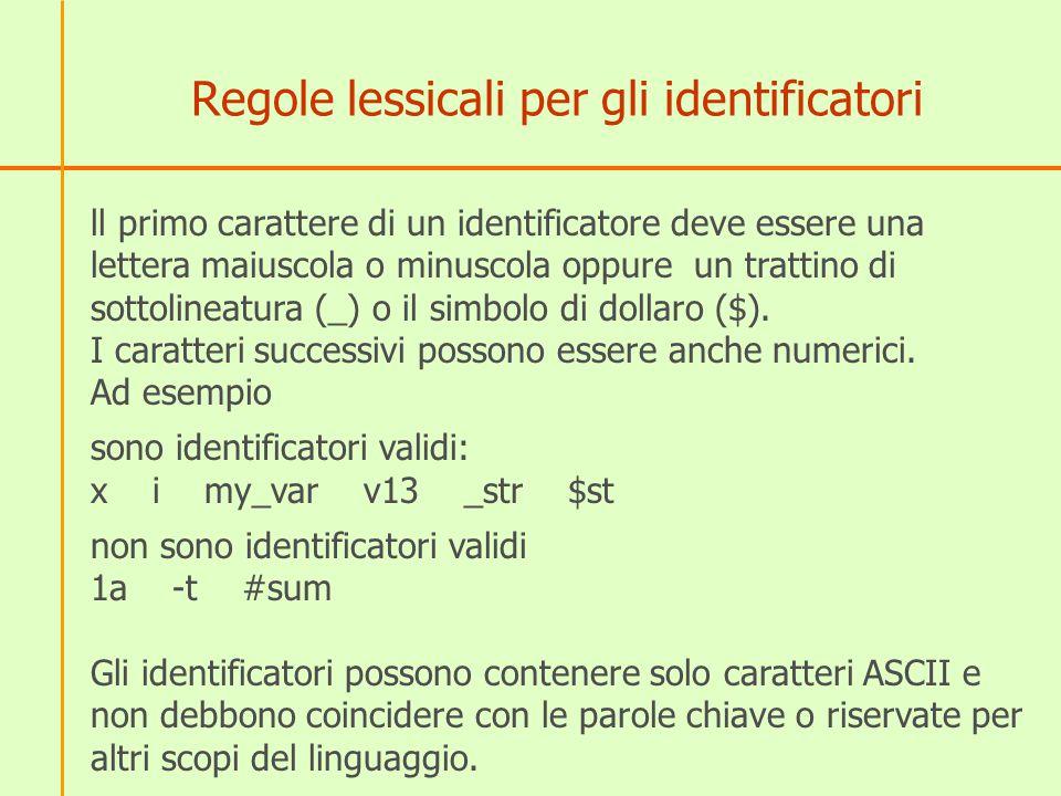 Regole lessicali per gli identificatori ll primo carattere di un identificatore deve essere una lettera maiuscola o minuscola oppure un trattino di so