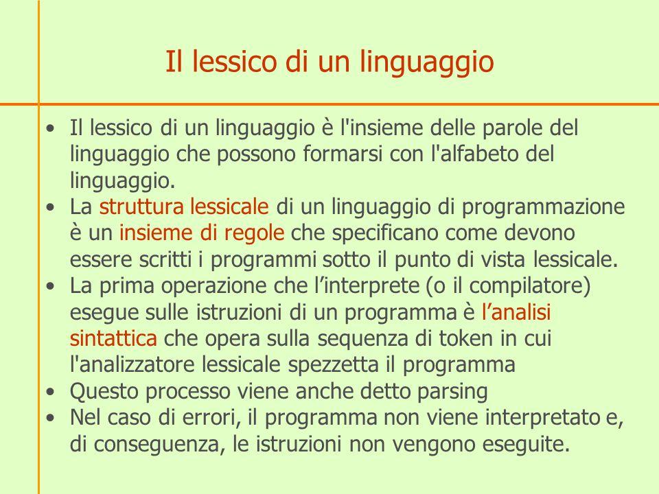 Il lessico di un linguaggio Il lessico di un linguaggio è l'insieme delle parole del linguaggio che possono formarsi con l'alfabeto del linguaggio. La