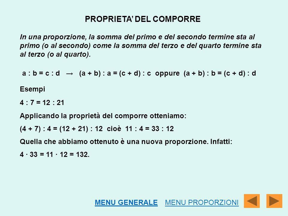 PROPRIETA' DEL COMPORRE In una proporzione, la somma del primo e del secondo termine sta al primo (o al secondo) come la somma del terzo e del quarto