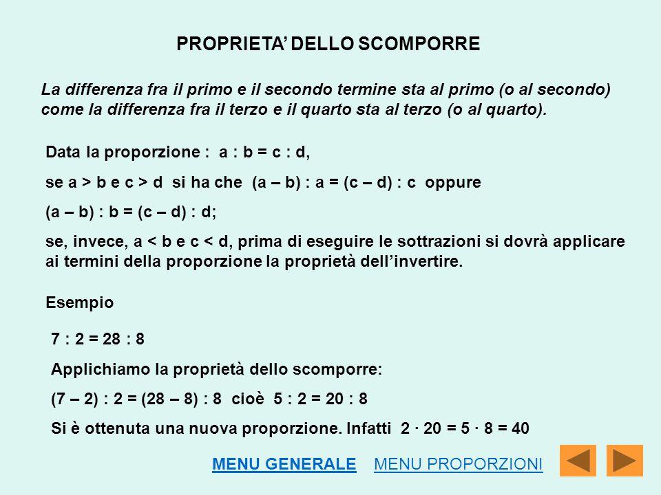 PROPRIETA' DELLO SCOMPORRE La differenza fra il primo e il secondo termine sta al primo (o al secondo) come la differenza fra il terzo e il quarto sta