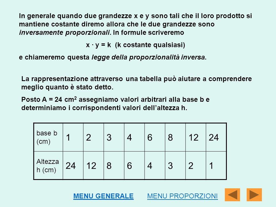 In generale quando due grandezze x e y sono tali che il loro prodotto si mantiene costante diremo allora che le due grandezze sono inversamente propor