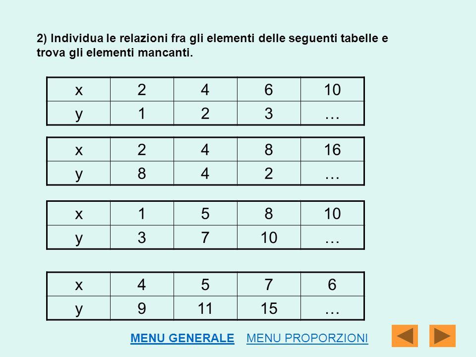 2) Individua le relazioni fra gli elementi delle seguenti tabelle e trova gli elementi mancanti. x24610 y123… x24816 y842… x15810 y37 … x4576 y91115…