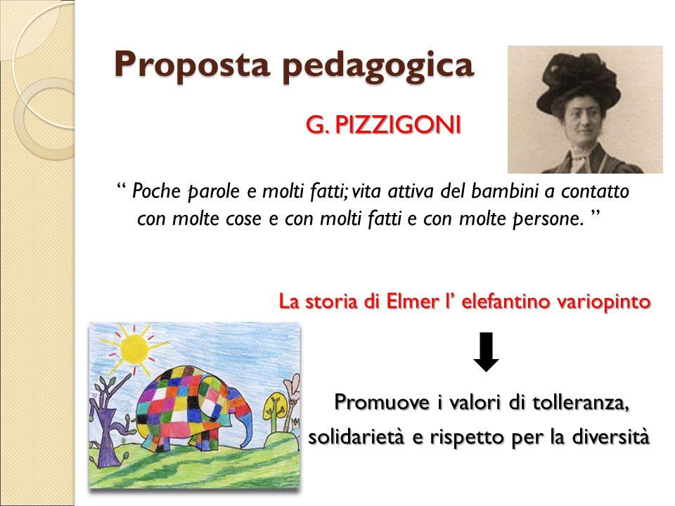 """Proposta pedagogica G. PIZZIGONI """" Poche parole e molti fatti; vita attiva del bambini a contatto con molte cose e con molti fatti e con molte persone"""
