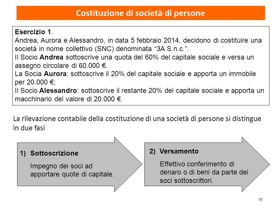10 La rilevazione contabile della costituzione di una società di persone si distingue in due fasi Esercizio 1. Andrea, Aurora e Alessandro, in data 5